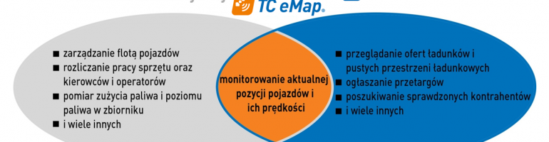 Dostawcy TimoCom TCeMap